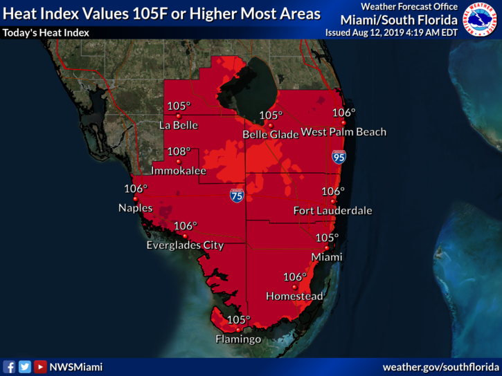 SFL heat index